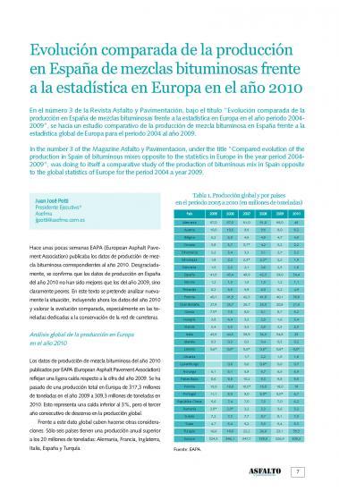 Evolución comparada de la producción en España de mezclas bituminosas frente a la estadística en Europa en el año 2010