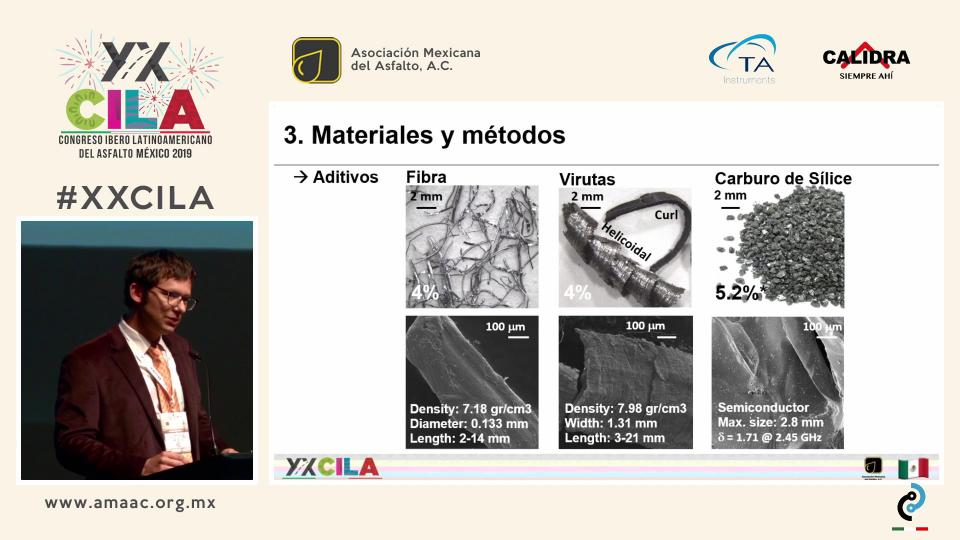 AUTO-REPARACIÓN DE MEZCLAS ASFÁLTICAS MEDIANTE CALENTAMIENTO POR MICROONDAS