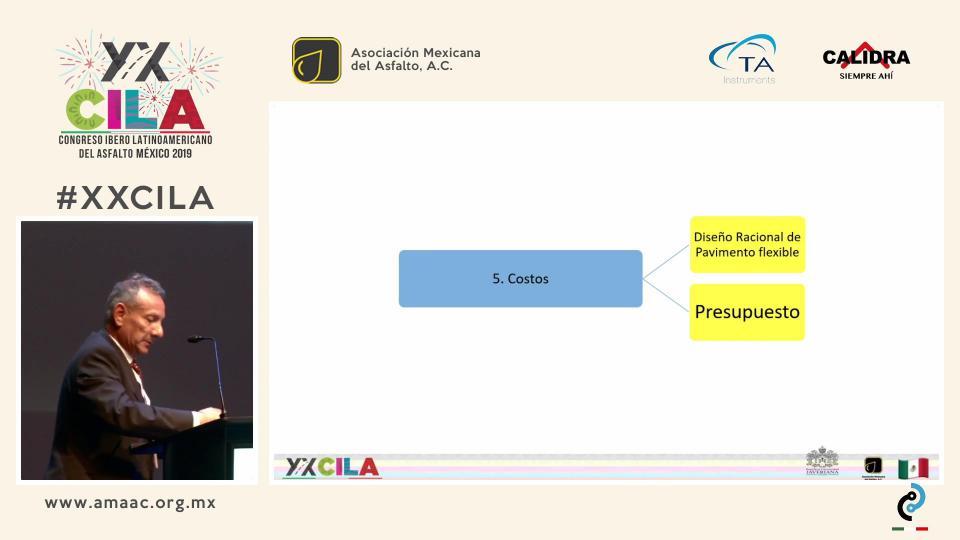 INFLUENCIA DE CUATRO ADITIVOS NO CONVENCIONALES EN LAS PROPIEDADES FÍSICAS Y REOLÓGICAS DE UN ASFALTO