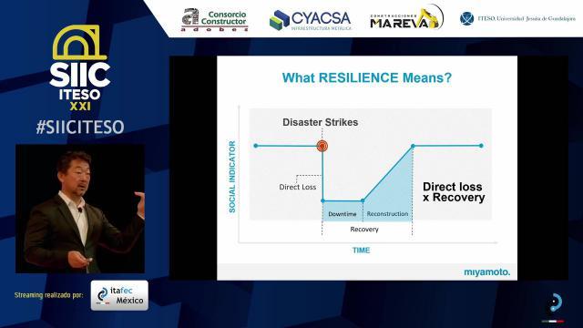 Como aumentar la resistencia en los terremotos en México