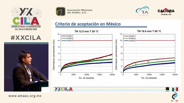 EVALUACIÓN DEL DESEMPEÑO DE MEZCLAS ASFÁLTICAS CON LA RUEDA CARGADA DE HAMBURGO