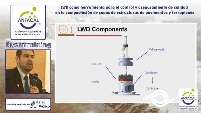 LWD Training de ANFACAL 2 de 5